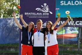 Europameisterin 2018: Anne Hübner vor Marlène Devillez (FRA) und Zosia Tula (POL), Foto: Canoe Europe