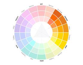 Farbmanufaktur broinger. Farbenkompass mit Orange-Tönen.