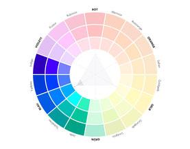 Farbmanufaktur broinger. Farbenkompass mit Blau-Tönen.