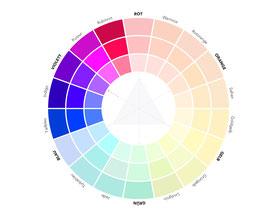 Farbmanufaktur broinger. Farbenkompass mit Violett-Tönen.