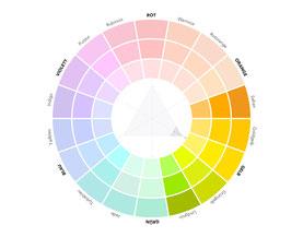 Farbmanufaktur broinger. Farbenkompass mit Gelb-Tönen.