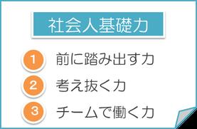 kisoryoku