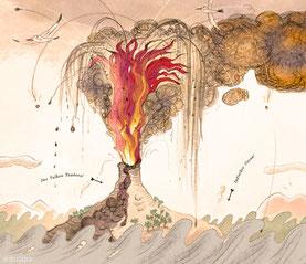 Ausbruch des Tambora, Illustration aus dem Bilderbuch von Uwe Mayer, Die Laufmaschine, ISBN 9783000614651