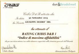 Certificazione Rating 1 Giuseppe Desirò Srl. , Firenze, Italia