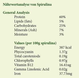 #Spirulina kaufen,#Spirulina, #Zusammensetzung Spriulina, #Algen, #Eisenmangel #spirulina kaufen #spriulina bio #spirulina wirkung #spirulina zusammensetzung #spirulina schweiz #spirulina organic kaufen