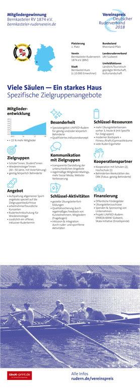 Banner des Deutschen Ruderverbandes DRV