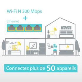 Profitez d'une connexion haut débit chez vous     Le TL-MR6400 offre un Wi-Fi 300 Mbps en 2.4 GHz. Avec ce routeur 4G