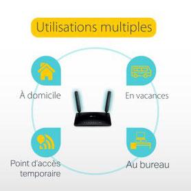 Emportez votre Wi-Fi partout avec le TL-MR6400