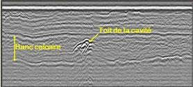 Recherche de cavités avec Aquitaine Radar