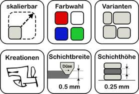 3D-Druck Produkt Kreation chimaumau 3D-Druck Parameter  skalierbar Farbwahl Varianten