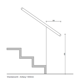 Treppensicherheit am Anfang der Treppe
