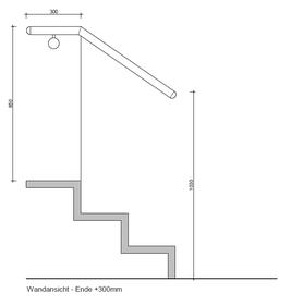 Treppensicherheit am Ende der Treppe