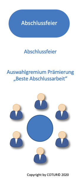 Leadershape by COTUR® - Abschlussfeier und Preisverleihung Leadership