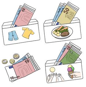 Darstellung von verschiedenen Briefumschlägen mit darin enthaltenen Geldbeträgen. Die Umschläge sind mit einem  Bild versehen, der zeigt wofür das Geld gedacht ist. Zum Beispiel für Essen.