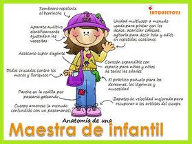 Maestra Infantil Anatomia Intquietoys www.primerdi.com