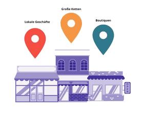 youbuyda ist deutschlands größtes Händlerportal und zeigt Ihr lokales Sortiment inkl. aller Warenbestände voll automatisch und direkt in echtzeit auf allen Google Plattformen.