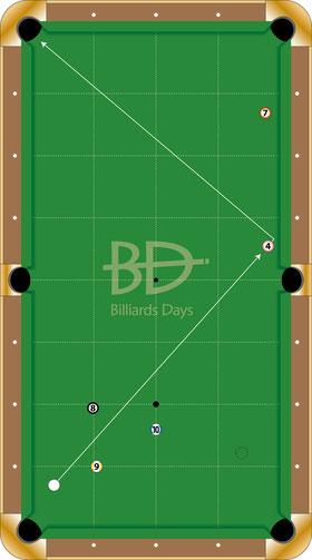 参考図1:第7ラック、土方の4番バンク