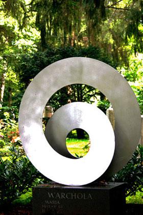 Das Motiv der Spirale