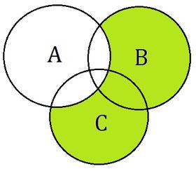 Illustration für A quer oder nicht im Mengendiagramm