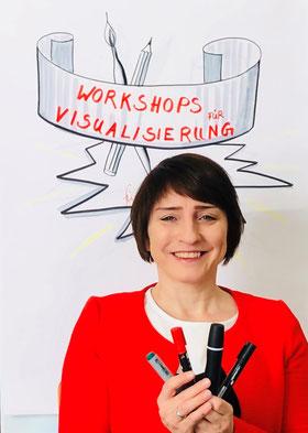 Workshop, Visualisierung, Kreativität, Agilität, Design Thinking