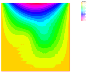 Vitesse longitudinale (m/s)