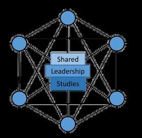 Shared Leadership Studies