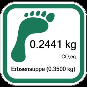 Der CO2-Fußabdruck eines wiederverwendbaren Edelstahlbehälters.