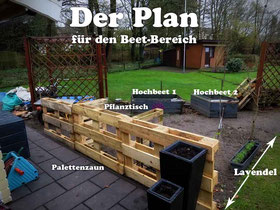 Zaun aus Europaletten bauen - Unser Kleingarten - ein kleines ...