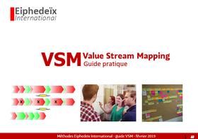 Analyse de processus, méthodologie avec la méthode VSM.