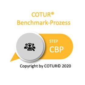 Leadershape by Cotur® - der Benchmark-Prozess