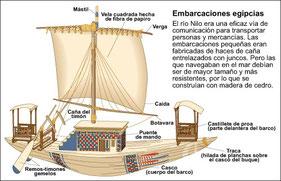 Barco fluvial egipcio