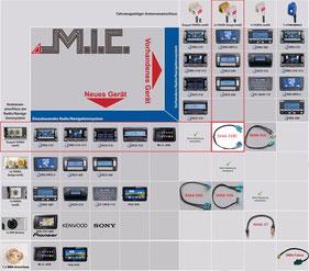 Kabel Adapter