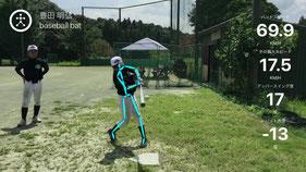 野球のプロジェクト