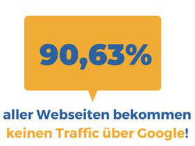 Quelle: ahrefs.com/blog/search-traffic-study/