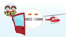 Sicherung Helikopter