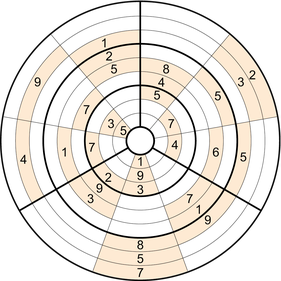 Kreis-Sudoku © Rätselbüro Martin Simon