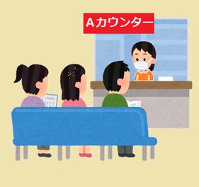 東京入国管理局(東京出入国在留管理局)待ち時間