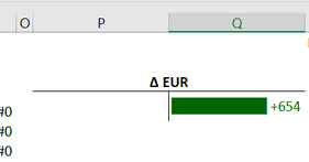 Excel rot bei Minus und grün bei Plus