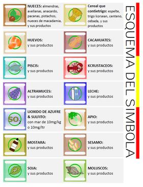 Allergene Symbole auf spanisch