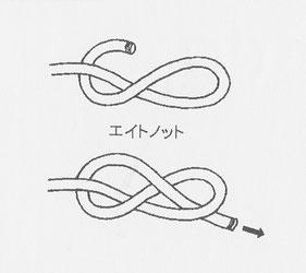 【八の字結び(Figure of 8 Knot)】