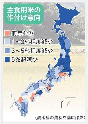 参考資料:日本農業新聞(2021.7.30)より。