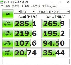 NX2のSSDの性能