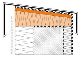 POROTECT Dachrandbohle mit Kronendämmung