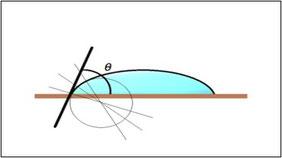 tangent法(接線法)解析イメージ図
