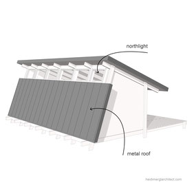 Metal Roof Detail for Micro Living House Design by Heidi Mergl Architect
