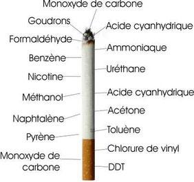 78abf72fdb02da STOP au TABAC dans le LOIRET   ARRÊTER de FUMER sans stress ...