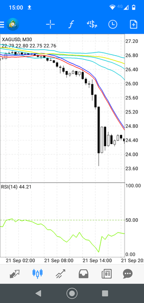 Mobile Forex  Strategy:  Explosion Breakout