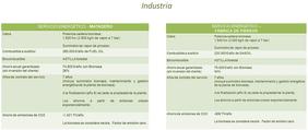 Casos de éxito ESE en Industria
