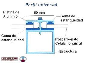 Perfil Universal