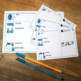Karteikartenformat oder Postkartenformat sind für Moderationskarten optimal
